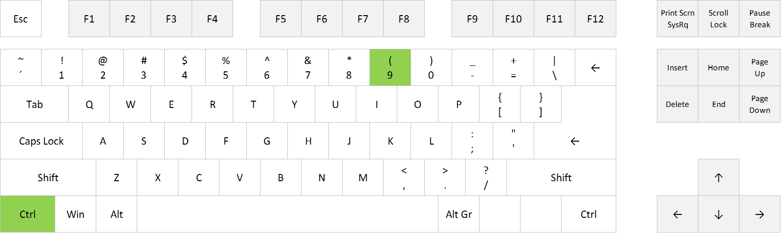 Hide Row in Excel: Ctrl+9