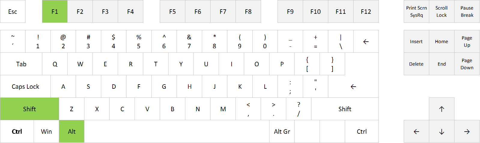 Open a new sheet in Excel: Alt+Shift+F1