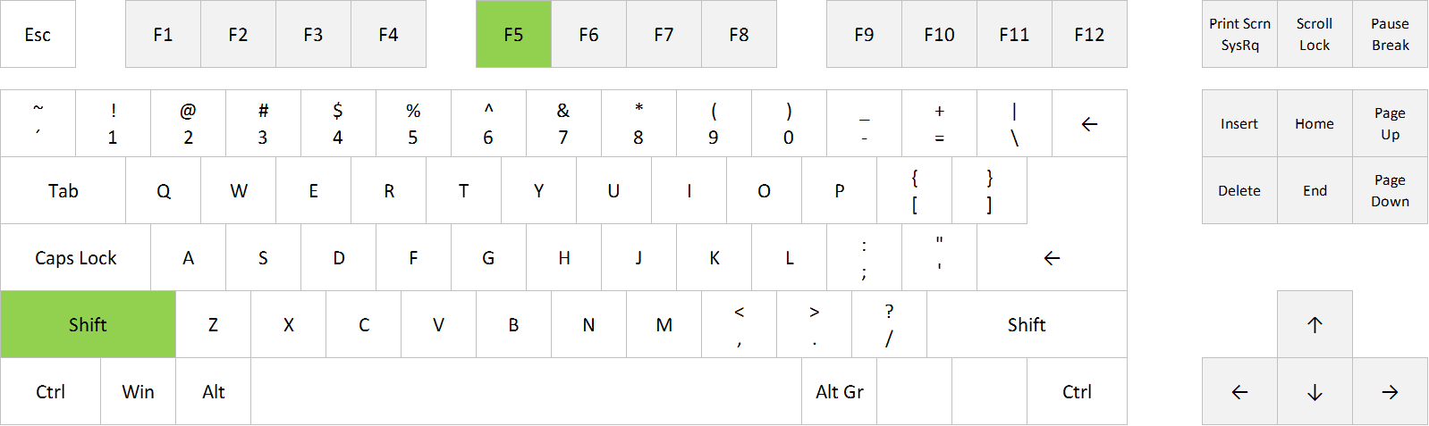 Find in Excel: Shift+F5