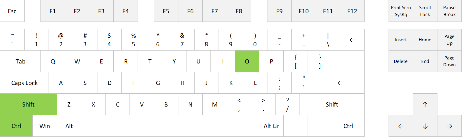 Find and select cells with comments in Excel: Ctrl+Shift+O